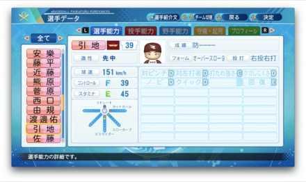 引地秀一郎のステータス画像