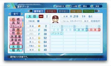 太田光のステータス画像