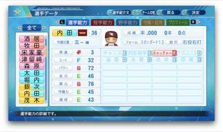 内田靖人のステータス画像