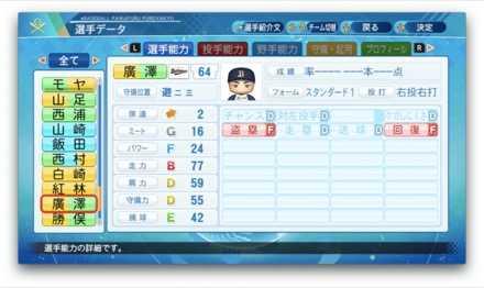 廣澤伸哉のステータス画像