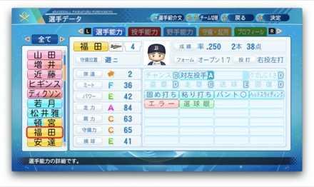 福田周平のステータス画像