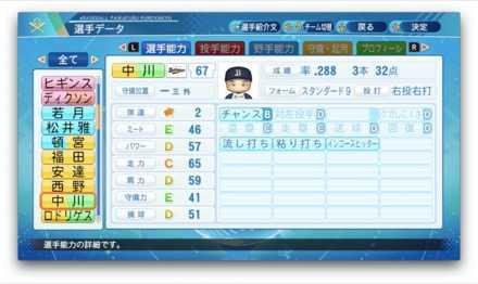 中川圭太のステータス画像