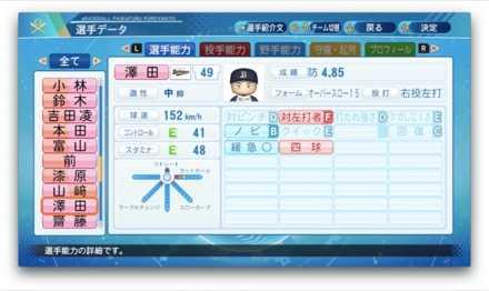 澤田圭佑のステータス画像