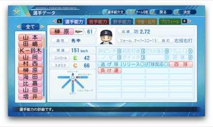 榊原翼のステータス画像