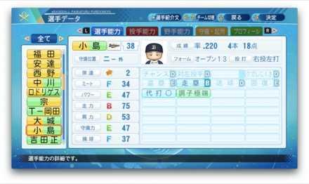 小島脩平のステータス画像