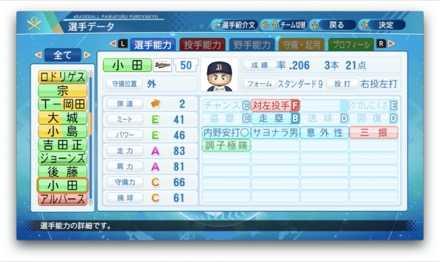 小田裕也のステータス画像