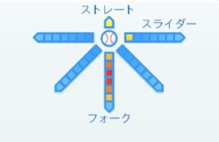 増井浩俊の球種