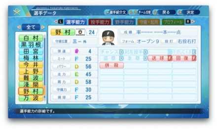 野村佑希のステータス画像