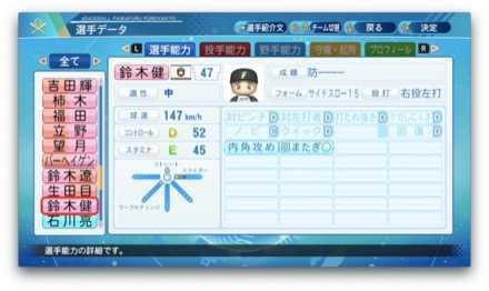 鈴木健矢のステータス画像