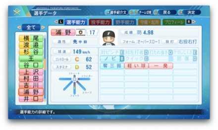 浦野博司のステータス画像