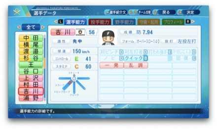 吉川光夫のステータス画像