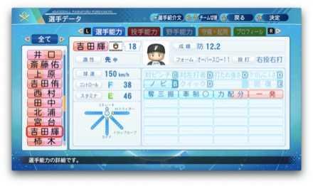 吉田輝星のステータス画像