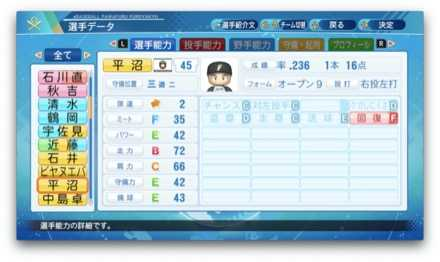平沼翔太のステータス画像