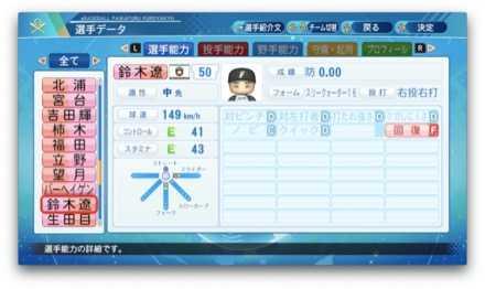 鈴木遼太郎のステータス画像