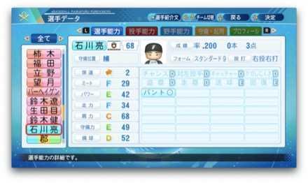 石川亮のステータス画像