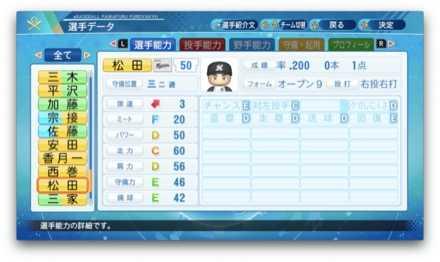 松田進のステータス画像