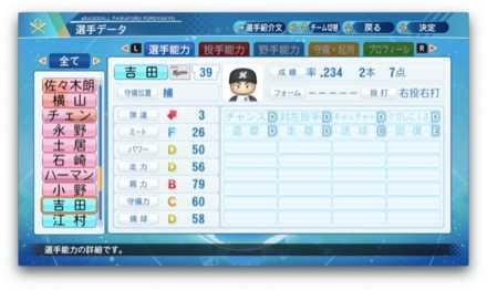 吉田裕太のステータス画像