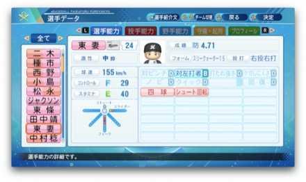 東妻勇輔のステータス画像