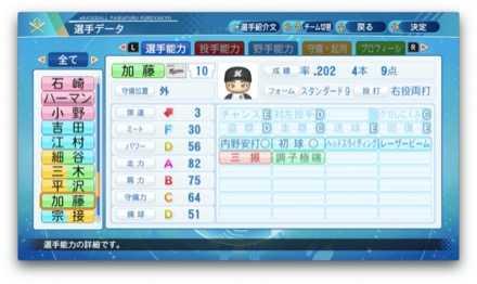 加藤翔平のステータス画像
