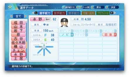 永野将司のステータス画像