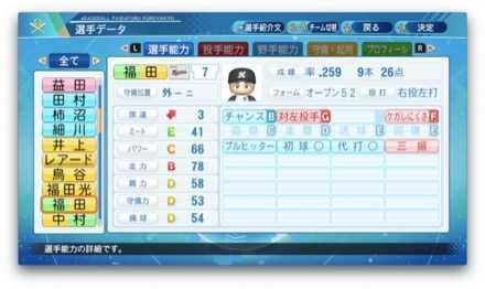 福田秀平のステータス画像