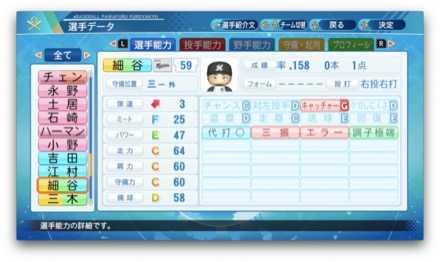 細谷圭のステータス画像