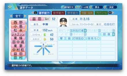 益田直也のステータス画像