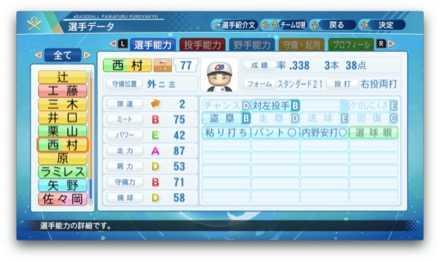 西村徳文のステータス画像