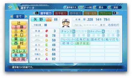 矢野燿大のステータス画像
