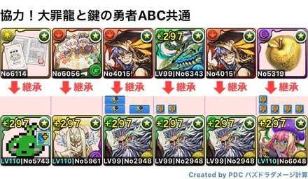 ABC共通周回パーティ.jpg