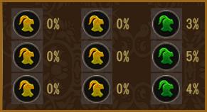 張宝の配置適性