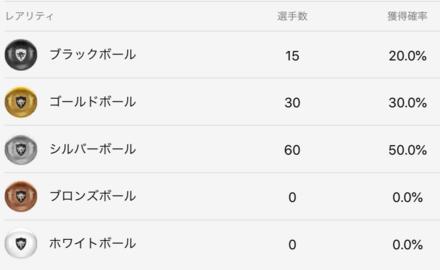IMアーセナル 確率 (1).png