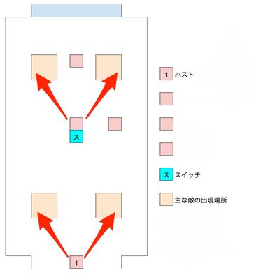 デンジャラスステージ2配置図