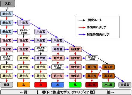 マップシステム