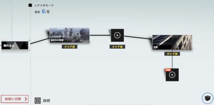 シナリオ選択の画像