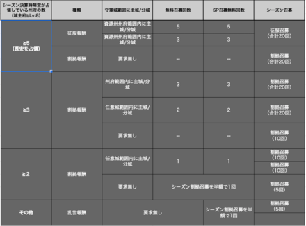 スクリーンショット 2021-01-12 18.22.06.png