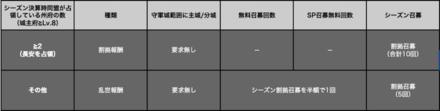 スクリーンショット 2021-01-12 18.47.44.png