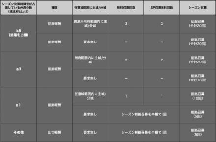 スクリーンショット 2021-01-12 19.03.51.png