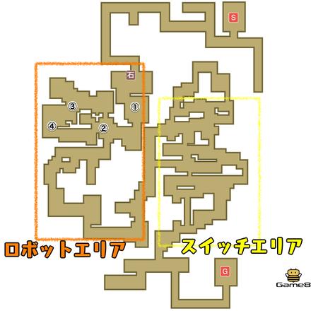 試練の迷宮