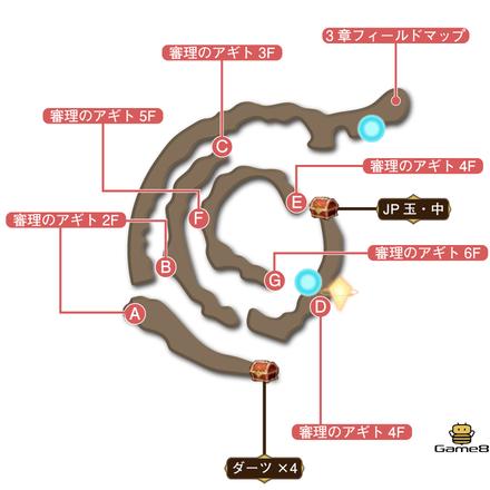 審理のアギトマップ