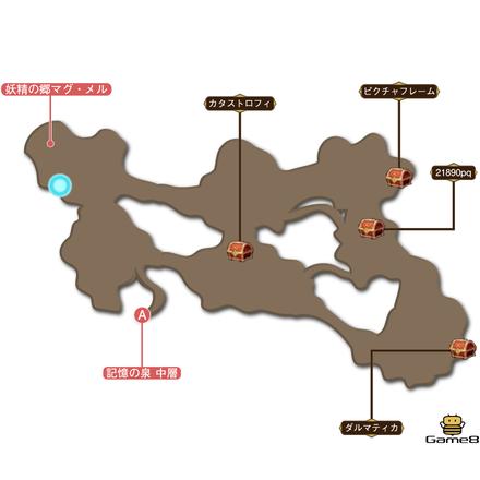 記憶の泉マップ