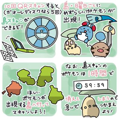 島スキャン記事用カット