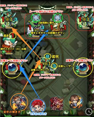 マグメルステージ1の攻略方法