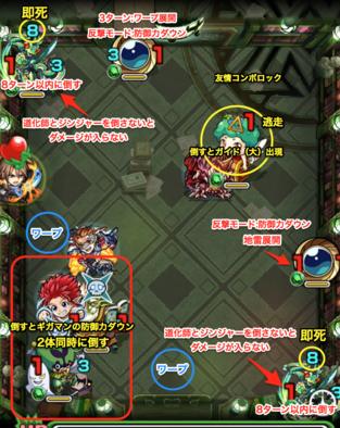 マグメルステージ2の攻略方法