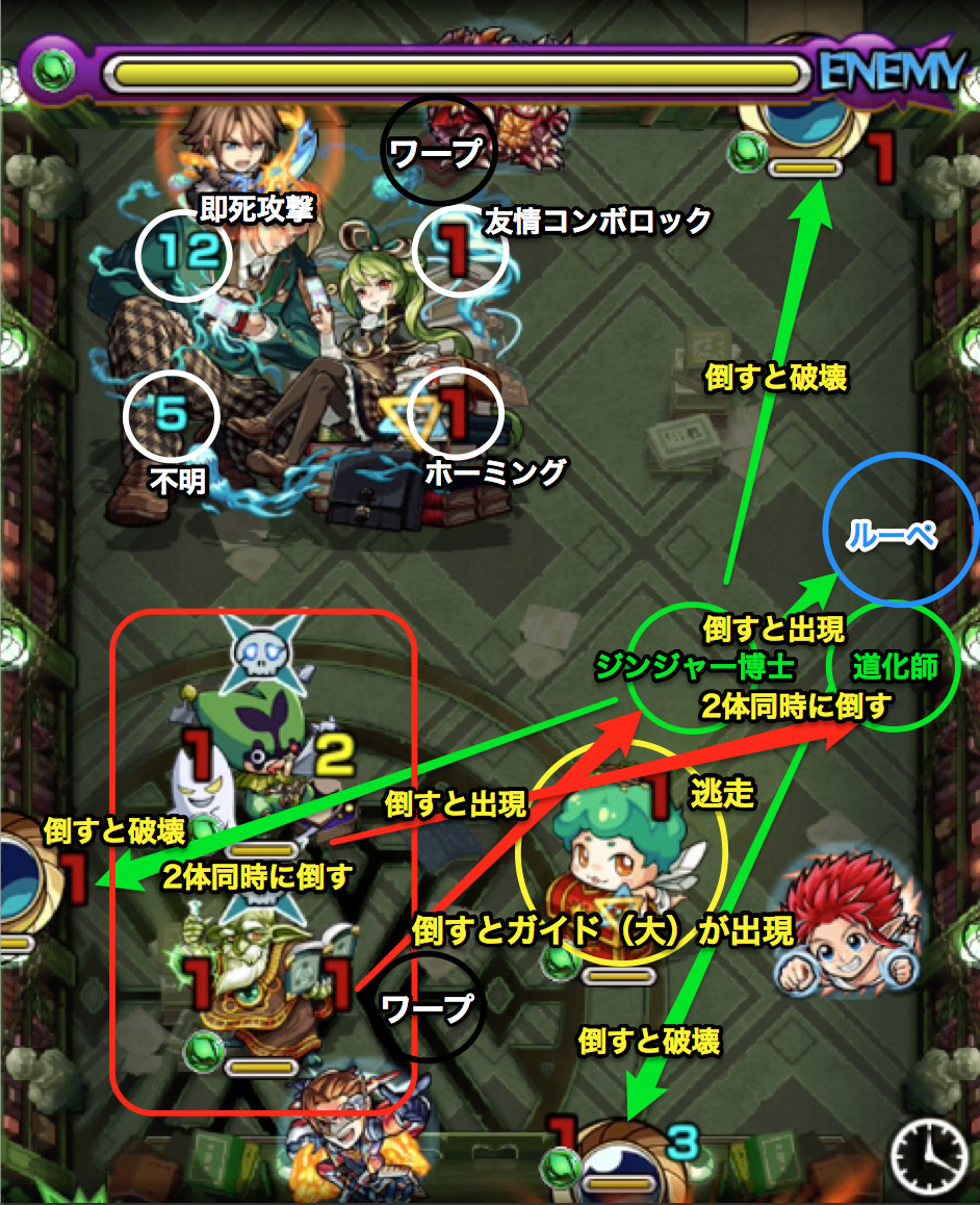 マグメルステージ5の攻略方法
